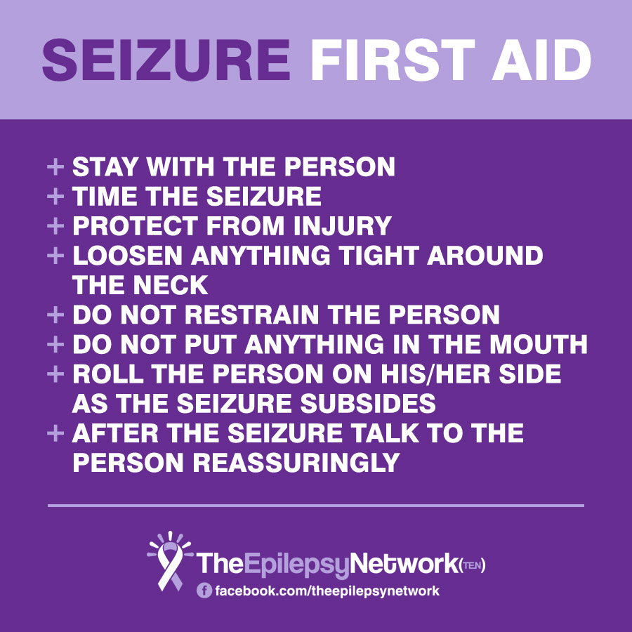 Seizure First Aid -  Image reproduced with permission from The Epilepsy Network (TEN)